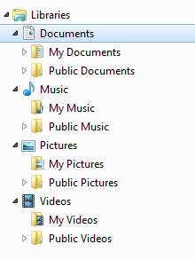 What are Windows 7 Libraries